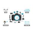 210camera accessory info vector image