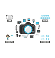 210camera accessory info vector image vector image