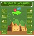 Kazakhstan infographics statistical data sights vector image vector image