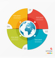 circle chart infographic template with globe 4 vector image