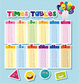 times tables design with blue background vector image vector image