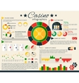 Casino Infographics Set vector image vector image