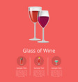 glass of wine poster with two glasswares icons vector image