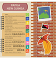 Papua New Guinea infographics statistical data