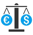 Currency Weight Flat Icon vector image