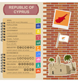 Cyprus infographics statistical data sights Ayia vector image