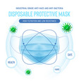 3d realistic disposable protective mask vector image