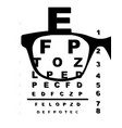 blurr eye test chart vector image