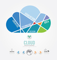 infographic Template cloud color banner concept vector image vector image