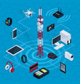 isometric internet technology concept vector image vector image