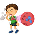 Lung cancer and little boy smoking vector image vector image