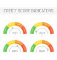 credit score indicators vector image vector image