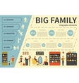 Big Family infographic flat vector image