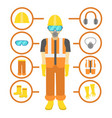 cartoon personal protective equipment card poster vector image vector image