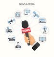 media and news concept vector image