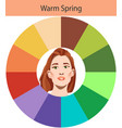 seasonal color analysis palette for warm spring vector image vector image