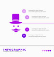 moustache hipster movember hat men infographics vector image