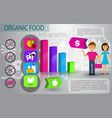 not chemical gmo hormone food infographic concept vector image