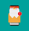 paper envelope letter in smartphone vector image vector image