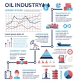 Oil Industry - poster brochure cover template vector image vector image