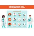 coronavirus covid19-19 preventions tips vector image vector image