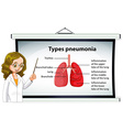 Doctor explaining types of pneumonia vector image vector image