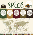 spice of the world part4 vector image