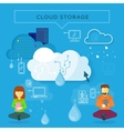 Cloud Storage Web Banner in Flat Style vector image vector image