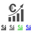 euro bar chart trend icon vector image vector image