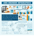 Engineer Infographics Set vector image vector image