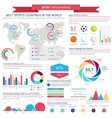 Sports infographic template with charts and map vector image vector image