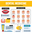 dental problems diseases infographics vector image vector image