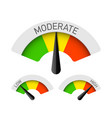 low moderate and high gauges vector image vector image