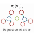 Magnesium nitrate MgN2O6 molecule vector image