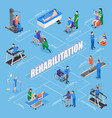 physiotherapy isometric flowchart vector image
