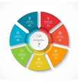 infographic circle cycle diagram with 7 stages vector image vector image