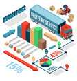 delivery isometric infographics vector image vector image