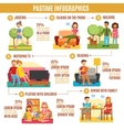 Pastime Infographics Diagram vector image vector image