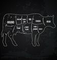 vintage butcher cuts beef menu chalk vector image