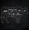 Vintage butcher cuts of beef menu chalk vector image