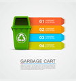 graphic information ecological trash art vector image