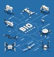 bio robots isometric flowchart vector image vector image