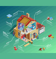 Home Repair Isometric Infographics vector image vector image