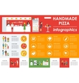 Only Handmade Pizza infographics Flat concept web vector image
