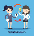 business changing ideas for money vector image