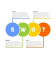 SWOT Business Infographic vector image