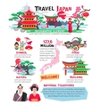 Japanese Culture Infographic Elements Poster vector image vector image