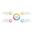 circle infographics - four elements vector image vector image