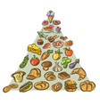 balanced food infographic pyramid on white vector image vector image