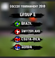 soccer tournament 2018 group e vector image